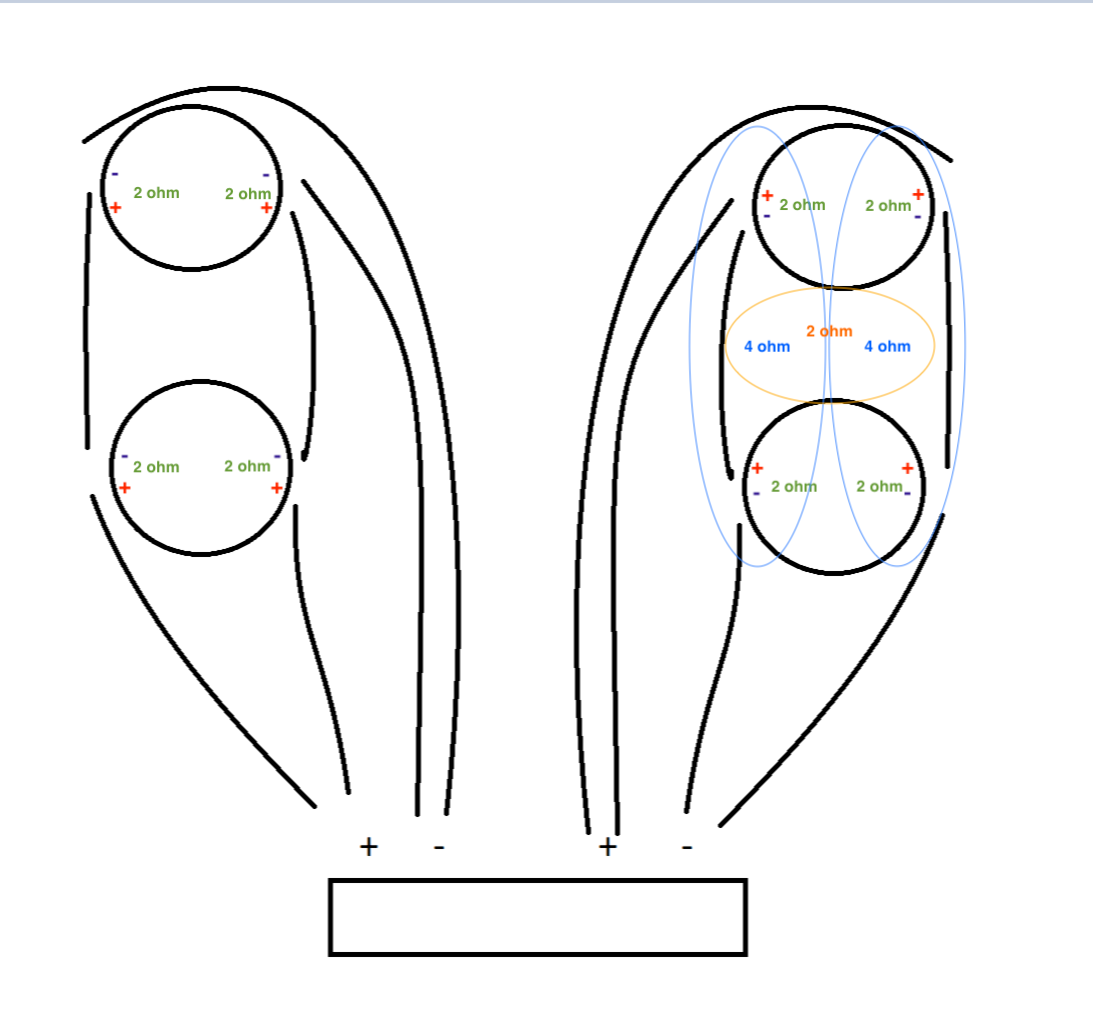 Wiring Of 4 Adire Brahma 15 Cult The Infinitely Baffled Hear Batteries Together I Think Most People Wire It More Like This Second Example Ive Drawn Up Grouping Two Coils On Same Speaker In Series Makes Clear That You