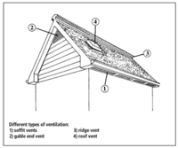Different-Types-of-Attic-Vents.png