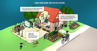 turn-your-home-into-ecosystem-1024x545.jpg