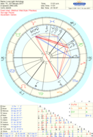 astro_2gw_290_love_light_astrology.59531.40096.gif
