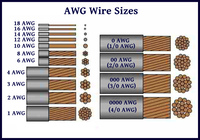 CableSize-Wire-Images.jpg