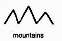 pictograph_Mountains.jpg
