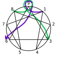2000px-Enneagram_Symbol_-_Simple.jpg