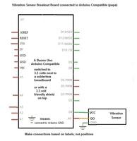 Vibration Sensing / Timing Node | DIY Home Automation
