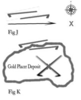 L-rod Illustrations, dowsing responses for locating gold