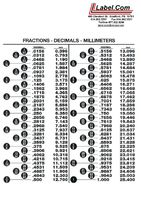fractions decimals millimeters.jpg