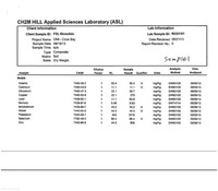 Coos Bay BioSludge metals test results_page....jpg